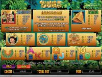 Gold of the Gods slots Info