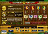 Labyrinth of Egypt slots Info