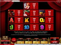 Lady in Red slots Info