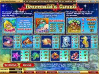 Mermaid's Quest slots Info