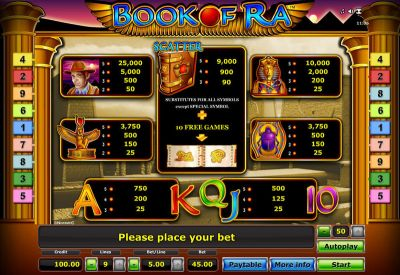 Book of Ra slots Info