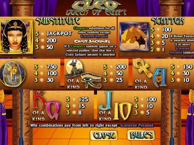 Cleo Queen of Egypt slots Info