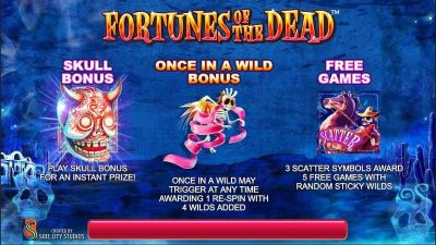 Fortunes of the Dead slots Info