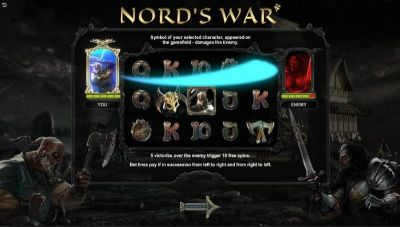 Nord's War slots Info