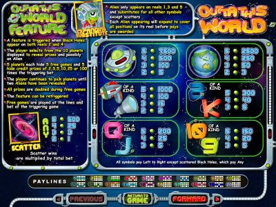 Outta This World slots Info