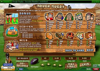 Rough Rugby slots Info