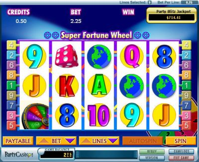 Super Fortune Wheel slots Slot Reels