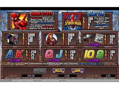 The Amazing Spider-Man slots Info
