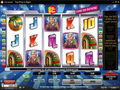 The Price Is Right slots Slot Reels