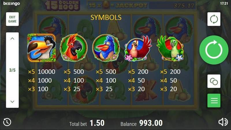 15 Golden Eggs slots Paytable
