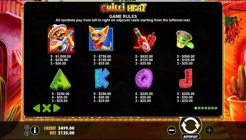 Chilli Heat slots Paytable