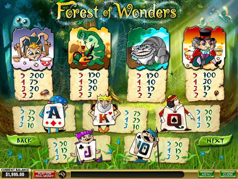 Forest of Wonders slots Info