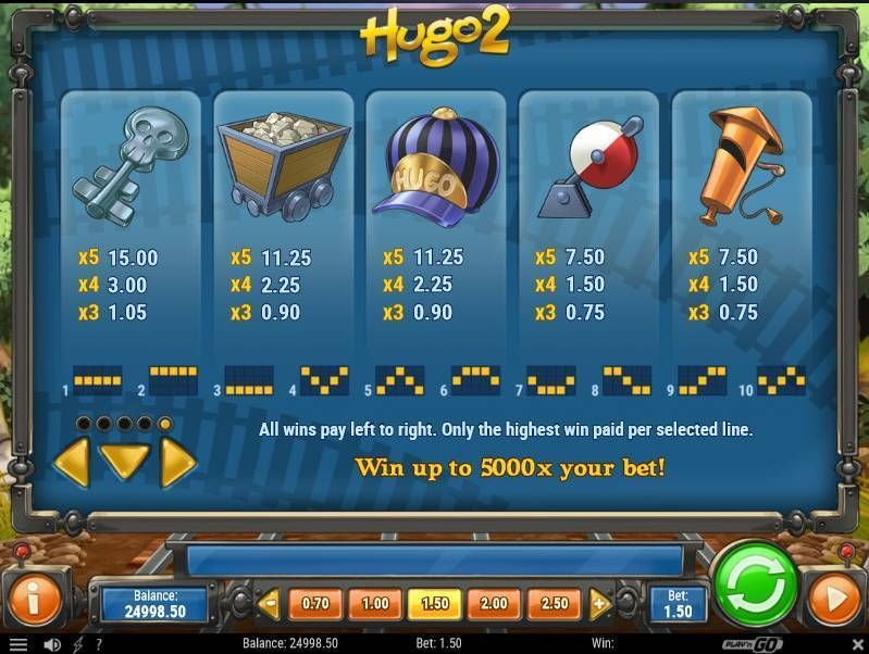 Hugo 2 slots Paytable