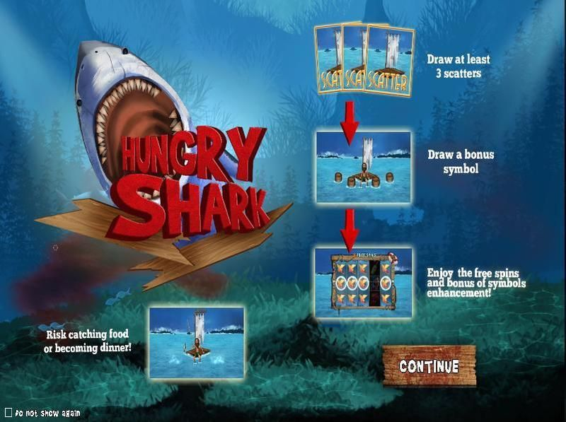 Hungry Shark slots Info