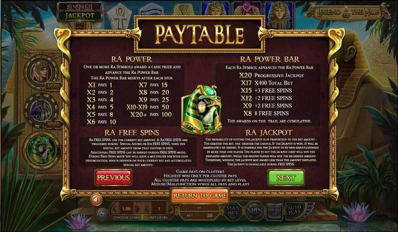 Legend of the Nile slots Paytable