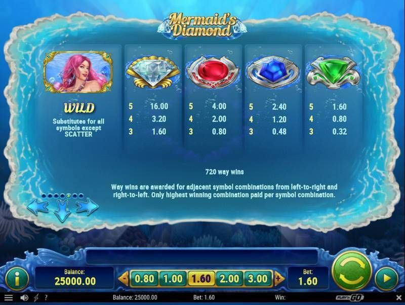 Mermaid's Diamonds slots Paytable