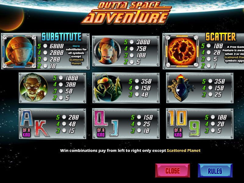 Outta Space Adventure slots Info