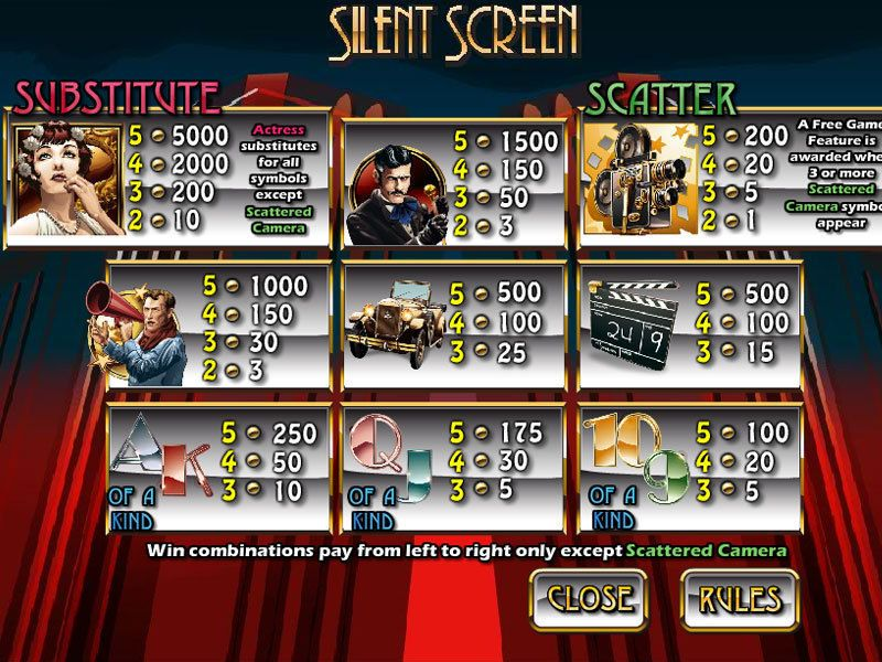 Silent Screen slots Info