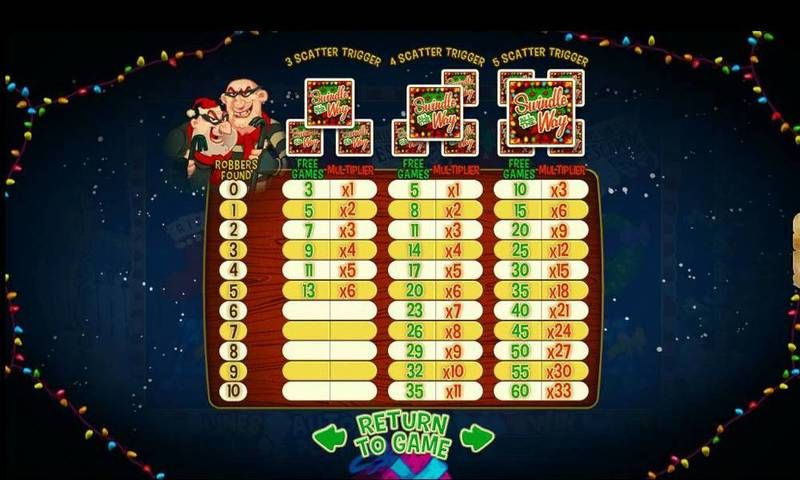 Swindle All The Way slots Bonus 2