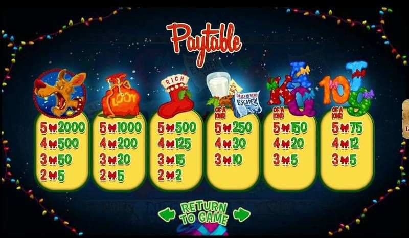 Swindle All The Way slots Paytable