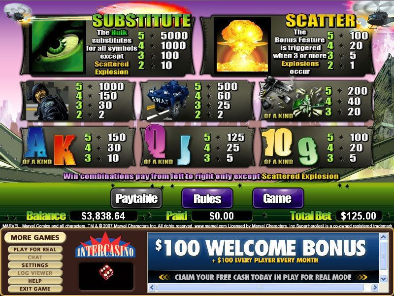 The Incredible Hulk - Ultimate Revenge slots Info